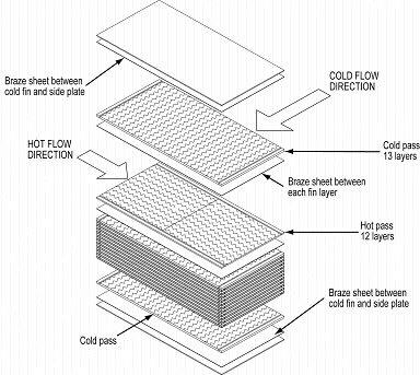 Теплообменник перевод на английский Уплотнения теплообменника КС 19 Сургут