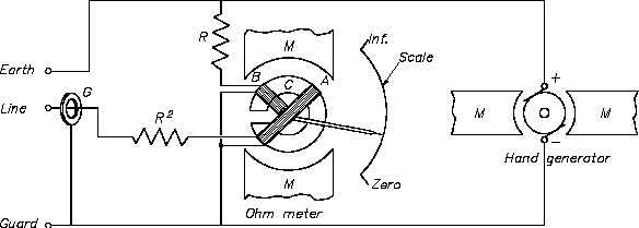 ohmmeter  internal diagram of ohmmeter