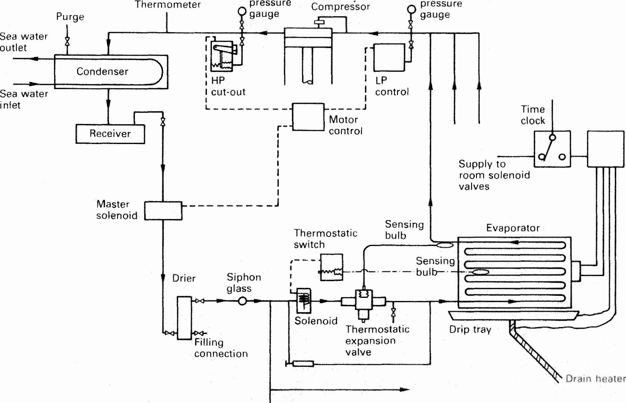 reefer electrical wiring diagrams for air conditioning systems part york chiller control wiring diagram at webbmarketing.co