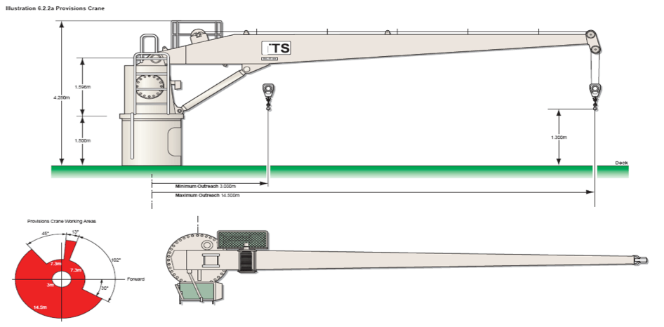 Cranes Used on Oil Tankers